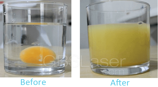 Cavitation egg test