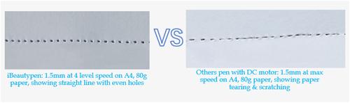 micro dermapen paper test